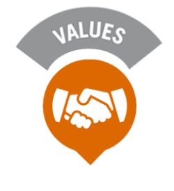 Our Shared Values List